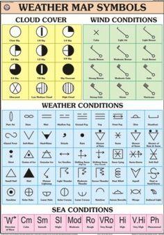 268 Best Map Symbols images