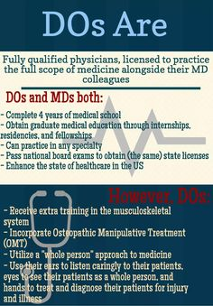 What's the difference between an MD and a DO | .:MeMD ...