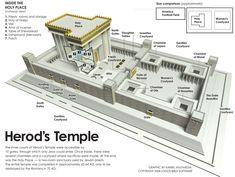 Herod's Temple. | near Emmaus
