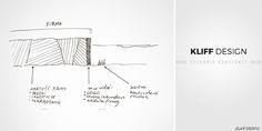 KLIFF DESIGN   Pomysł na logo i nazwę firmy zajmującej się aranżacją wnętrz i projektowaniem graficznym dla klientów komercyjnych