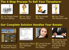 Selling your Timeshare - Watch out for Fraud -  If you own or have owned your timeshare, you may have been contacted by certain companies (for example:http://timeshareexpressservices.comwhich is not currently in service for some reasons) that promised to sell your timeshare, but you had to pay them upfront some kind of marketing fee. I have been fooled once and am not going to be fooled again. So, if you are contacted by any of those services, try to do your due diligence