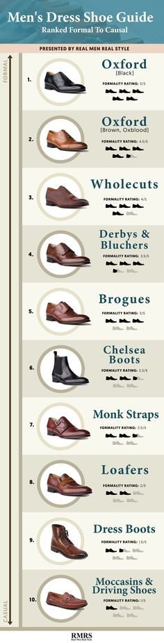 10 Dress Shoes Ranked Formal To Casual #Infografía #Infographic