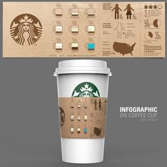 Infographic on a Coffee Cup Infographic