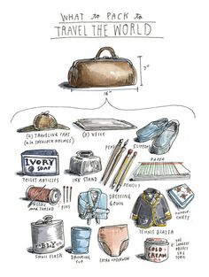 What to Pack to Travel The World by wendymacnaughton A drawing of every item the pioneering journalist Nellie Bly packed in her small leather suitcase to travel around the world in 75 days - in 1889.The drawing was created originally for Brain Pickings article, How to Pack Like Nellie Bly, Pioneering Journalist by Maria Popova. Read it here:http://www.brainpickings.org/index.php/2013/05/02/eighty-days-nellie-bly/