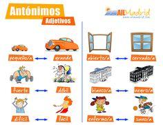 sinonimos en ingles palabras sinonimas ilustradas