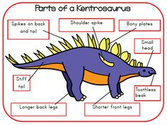 1000 Images About Education On Pinterest Dinosaurs