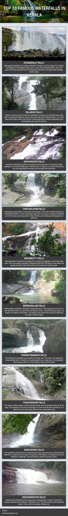 Check out an #Infographics about the Famous #Waterfalls in #Kerala. #Chandigarh #Mohali #Panchkula #Taxiservice #Touroperator #Travel #India