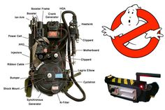 Feature: Past and Present Ghostbusters Proton Pack..more then just a Proton Pack | Moresay Video Clips Cartoon Entertainment News