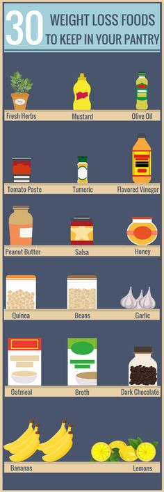 30 Weight-Loss Foods to Keep in Your Pantry - Candorist