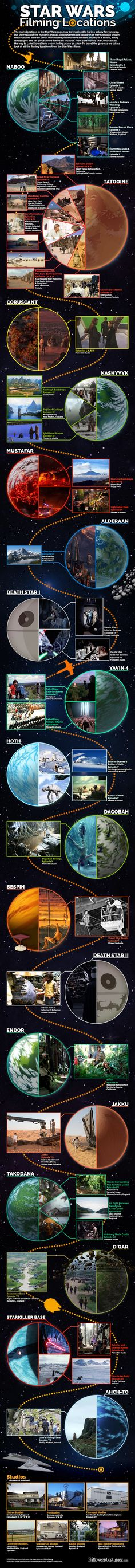 Star Wars Filming Locations Movie infographic #travel #film #geek