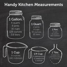 #kitchentip: How many cups in a gallon? This handy kitchen measurement chart…