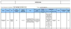 SGSST | Normograma Gestion Ambiental ( Ejemplo).