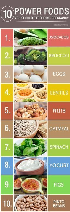 Eat these Power Foods during Pregnancy! <3