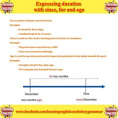 Expressing duration using these words since, far and ago - learning basic English