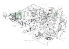 Gallery of Stanton Williams and Asif Khan Selected to Design Future Home for the Museum of London - 3