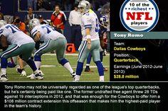 Tony Romo: © Ken Durden/Shutterstock.com; Football field: © L.Watcharapol/Shutterstock.com, football helmet: © Beto Chagas/Shutterstock.com,...