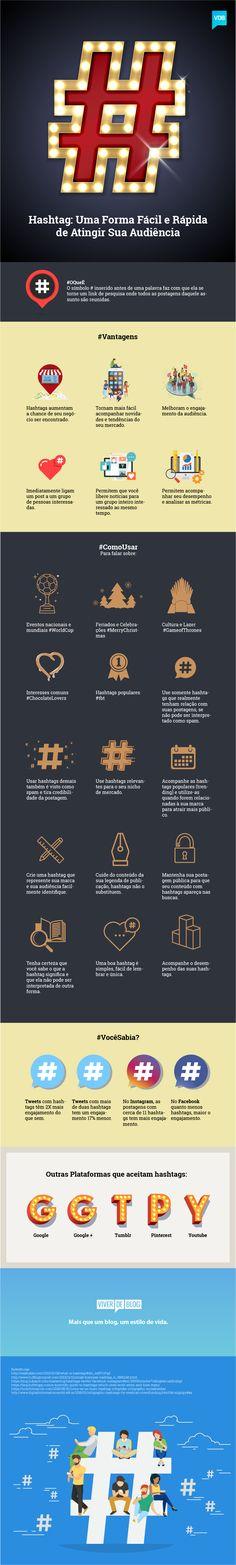 [Infográfico] Hashtag: Como Usar para Atingir sua Audiência