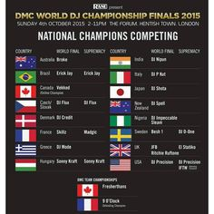 Good luck to all the DJs in the World DMC DJ Battle this weekend !  #CrateConnect #DjClothing #turntableclothing #djing #Djs #turntable #turntablism #DMC #realdjing #DMCworldChamps #dmcdjs #skratching #dmcdjs by crateconnect http://ift.tt/1HNGVsC