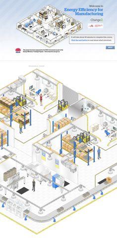 EE For Manufacturing | Matt Webb | Freelance Web Designer, Freelance Web Design, Graphic Design, Sydney Australia.