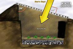 Walipini: la serra sotterranea autoprodotta con 200 euro per coltivare l'orto tutto l'anno