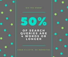 Did you know? of Search Queries are 4 Words or Longer – Casie Gillette, Ko Marketing Service Quotes, Seo Company, Seo Services, Trivia, Did You Know, Tuesday, Marketing, Search, Words