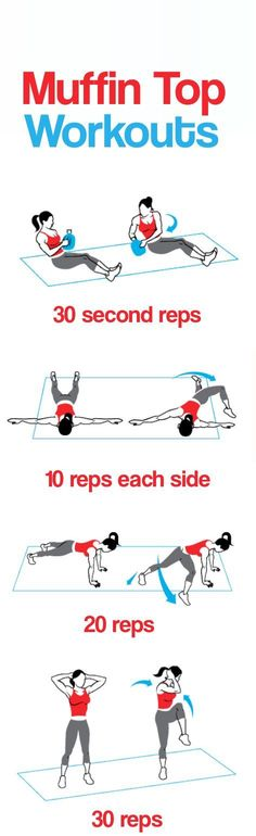 Muffin Top Workout for Abs #abs