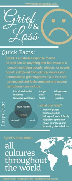 Second post in a blog series on grief & loss explores the definition, causes and symptoms of grief caused by loss. Includes infographic and a video on The Science of Heartbreak.