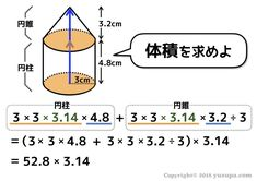 Study, Science, Chart, Education, Math, Learning Japanese, Studio, Math Resources, Studying