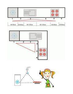 ergonomic modern kitchen design ideas
