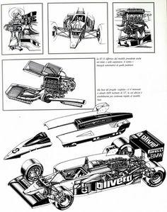 cutaways monoposti