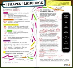 What Shapes Our #Language