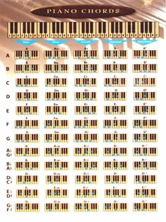Spectacular How To Learn To Play Piano Chords. Ethereal How To Learn To Play Piano Chords. Easy Piano Sheet Music, Piano Music, Piano Keys, Piano Lessons, Music Lessons, Piano Cords, Piano Accordion, Keyboard Lessons, Free Sheet Music