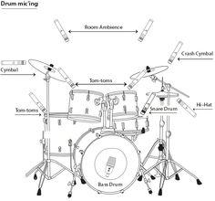 drum mic - Google Search