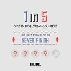 In the developing world, 1 in 5 girls enrolled in primary school never finish. #educategirls #educationtransforms #tailoredforeducation