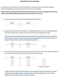 Elapsed Time Teaching Elapsed Time Using TCharts  Chart Math