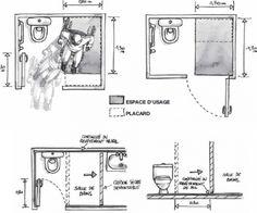 r glementation lavabo pmr accessibility pinterest sanitaire cabinet infirmier et lavabo. Black Bedroom Furniture Sets. Home Design Ideas