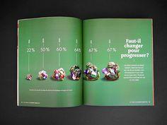Tout se transforme, et nous ? Eco Emballages Rapport Annuel 2012 in EDITORIAL