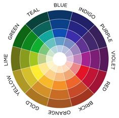 How to Choose The Colour Palette For Your Wardrobe Color Combinations For Clothes, Color Combos, Color Schemes, Color Matching Clothes, Color Wheel For Clothes, Color Wheel Fashion, Color Mixing Chart, Color Pallets, Color Theory