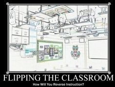 Flipping The Classroom Diagram