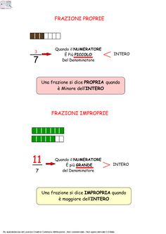 Le Frazioni 1ª media | AiutoDislessia.net