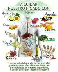 Alimentos para una buena depuración del hígado.