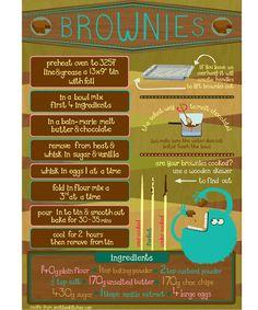 Illustrated Brownies Recipe