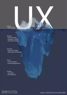 "One of the biggest misconceptions currently making the rounds in the world of #webdesign is that UI and UX can be neatly grouped together. Perhaps, instead, they are separated only by ""/""."