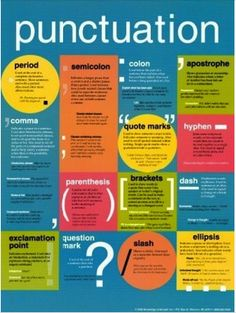 These posters may be exceptionally helpful to those who struggle with grammar or spelling. www.educatorstech...