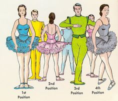 Free printable vintage encyclopedia illustration: Ballet positions