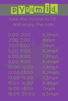 20-minute treadmill workouts -- short and sweet