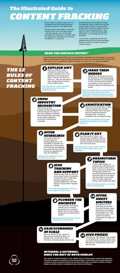 Cost effective ways to unearth new sources of high-quality content