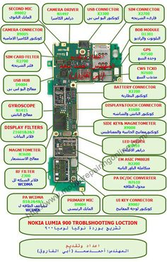 Mobile Phone PCB Diagram with Parts | Electronics