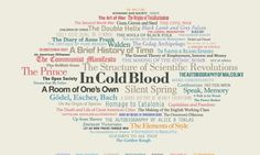 The 100 greatest non-fiction books | Books | The Guardian