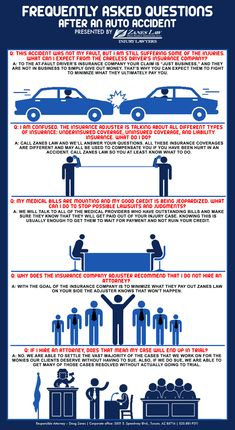 Frequently Asked Questions After An Auto Accident [INFOGRAPHIC] #auto#accident